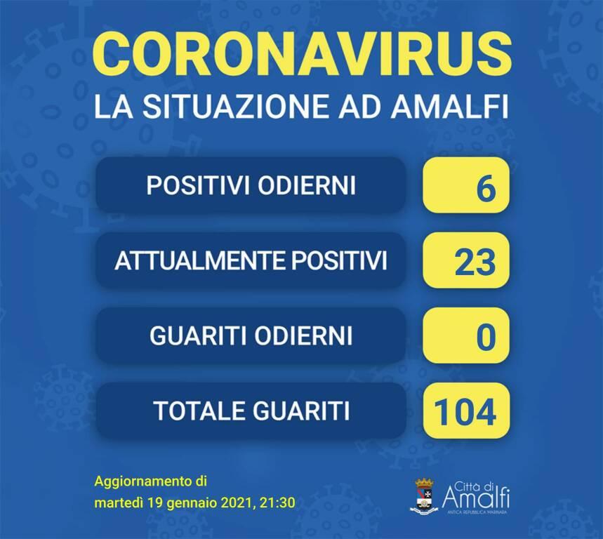 Amalfi, sei nuovi positivi