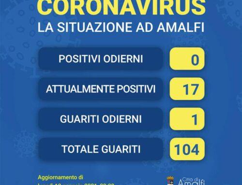 Coronavirus, ad Amalfi oggi un nuovo guarito. Tre cittadini positivi al test antigenico: saranno sottoposti a tampone