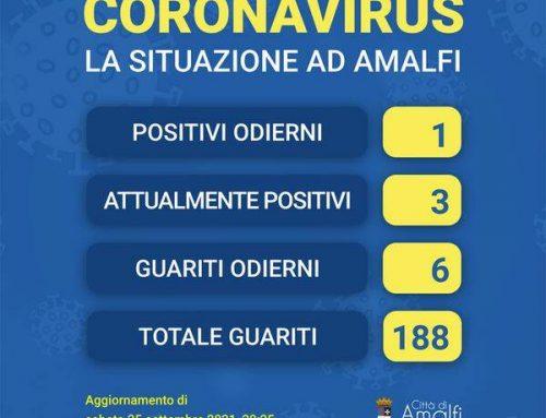 Amalfi, oggi 6 guariti dal covid ed un nuovo positivo